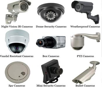 cctv camera types