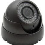 cctv eyeball camera